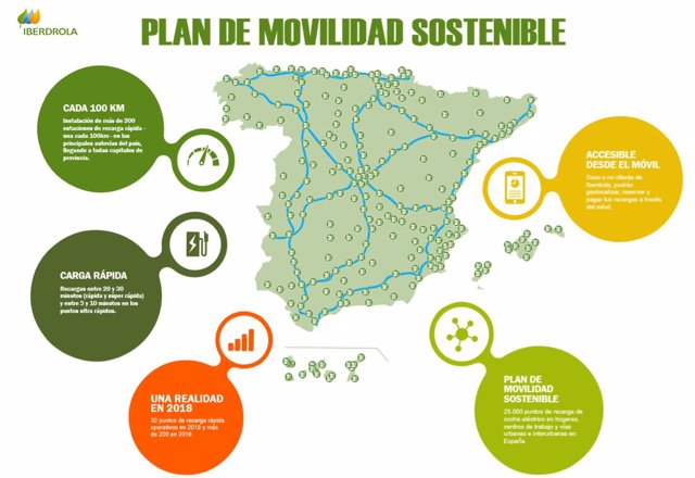 Plan de movilidad sostenible