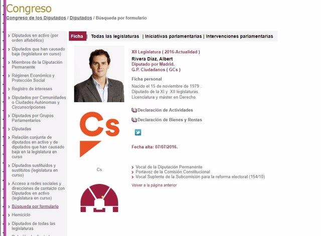 Ficha de Albert Rivera en el Congreso de los Diputados