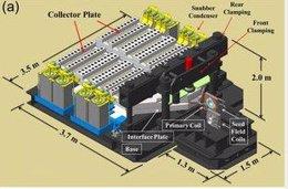 Generador EMFC
