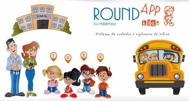 RoundApp Kids