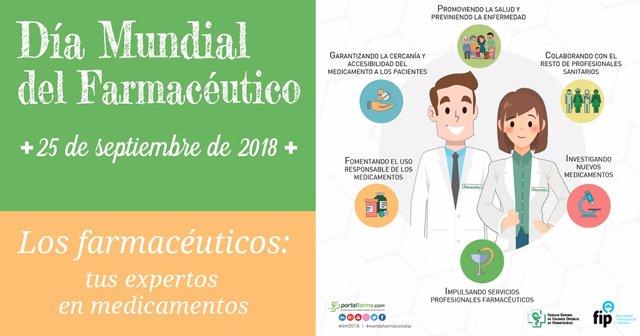 Cartel Día Mundial del Farmacéutico