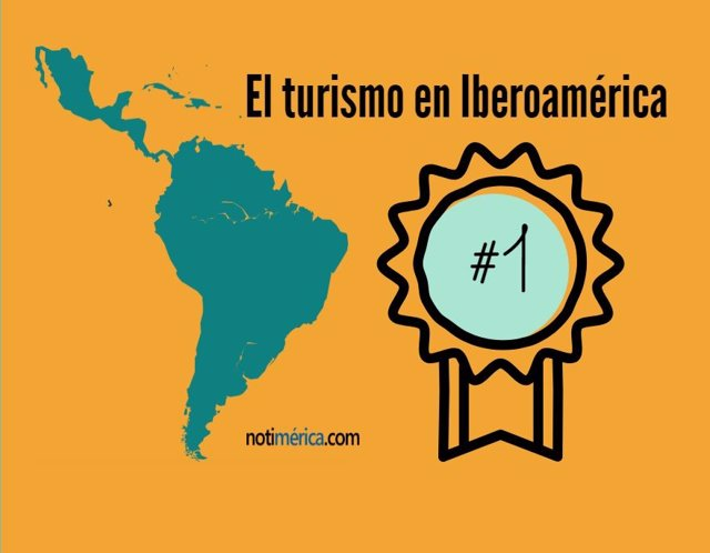 El turismo en Iberoamérica