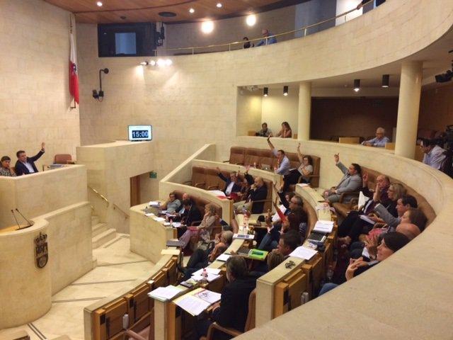 Votación de la creación de comisión de investigación del SCS desde 2011