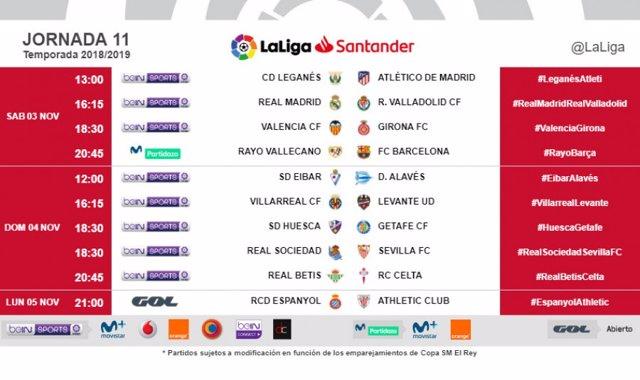 Jornada 11 LaLiga Santander