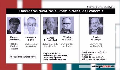 Nobel de Economía: los nombres que más suenan para este curioso galardón