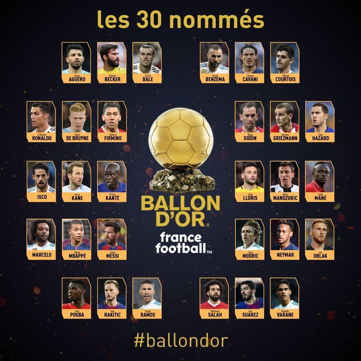 Ramos e Isco, únicos españoles candidatos al Balón de Oro en una lista con  14 jugadores de LaLiga