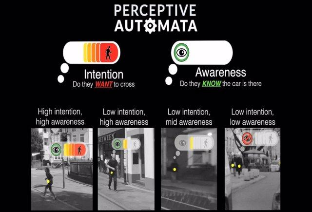 Imagen promocional de la empresa de inteligencia artificial Perceptive Automata