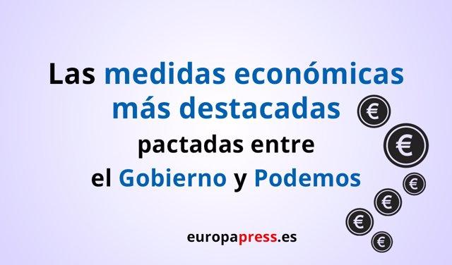 Portadilla medidas económicas pacto Gobierno Podemos, PGE 2019