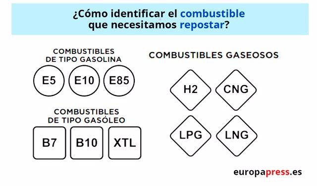 Nuevo etiquetado europeo de combustibles