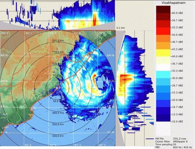 El ciclón 'Titli' antes de tocar tierra en India