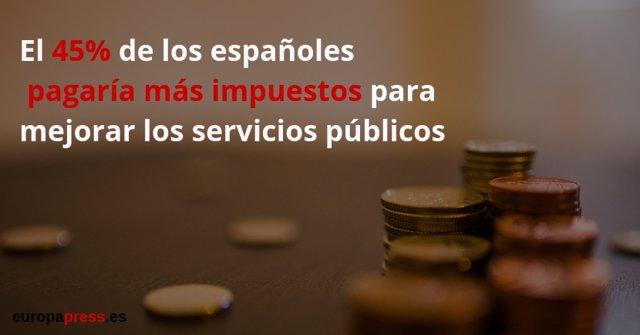 El 45% de los españoles pagaría más impuestos