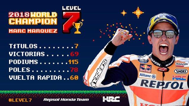 Marc Márquez campeón infografía MotoGP