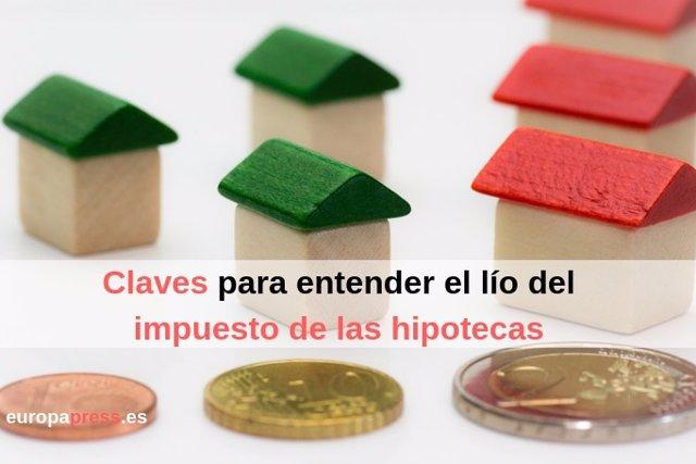 Claves impuesto hipotecas