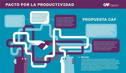 Financiamiento + innovación = Productividad en América Latina