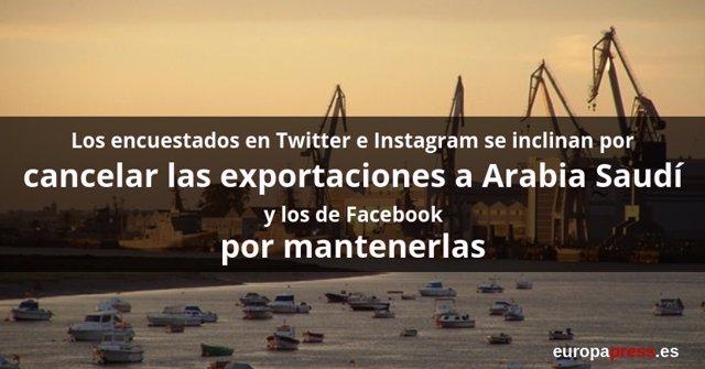 Encuesta en redes sociales sobre las exportaciones de armas a Arabia Saudí