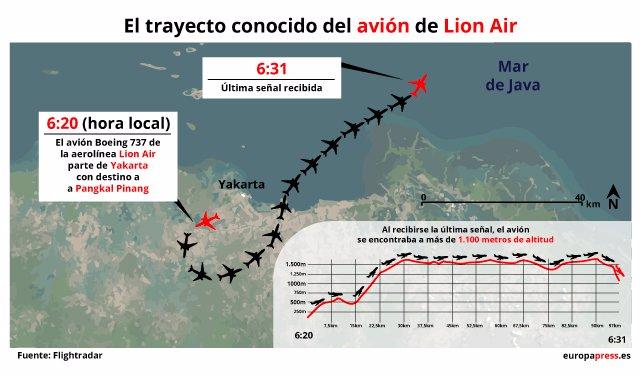 Mapa del accidente del avión en Indonesia