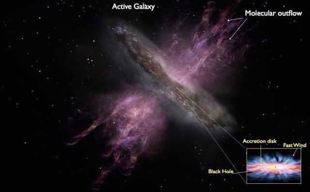 Recreación artística de salida de gas en una galaxia espiral