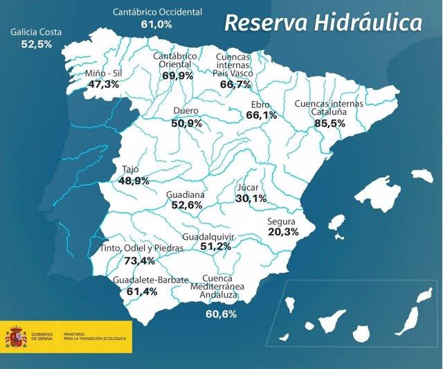 Gráfico sobre la reserva hidráulica a 30 de octubre