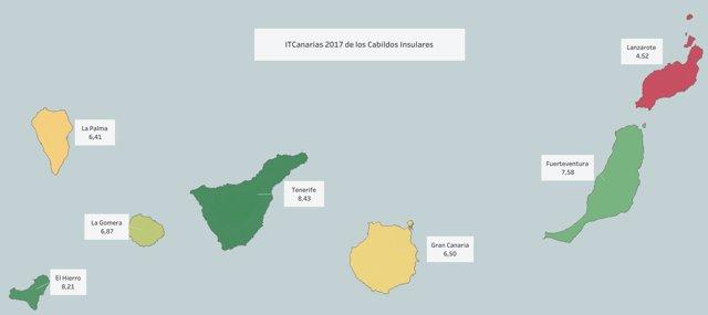 Indice de Transparencia de los cabildos insulares