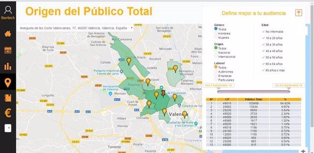 Herramiento de Big Data de Orange e Ibertech para pequeñas empresas