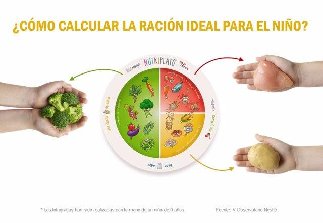 Cómo calcular la ración ideal de comida para un niño
