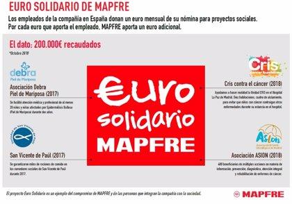 La mitad de los empleados de MAPFRE en España donan todos los meses un euro de su nómina a causas sociales