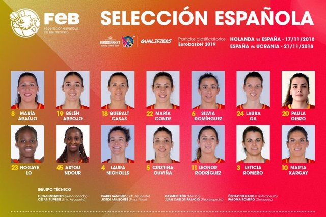 Lista de convocadas de la selección femenina de baloncesto
