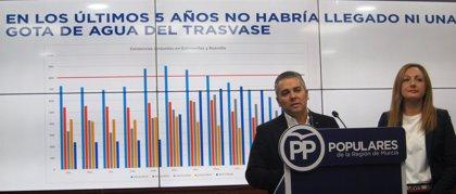 """PP: """"Con lo que negocian Sánchez y García-Page no habría llegado en 5 años ni una gota del trasvase a Murcia"""""""