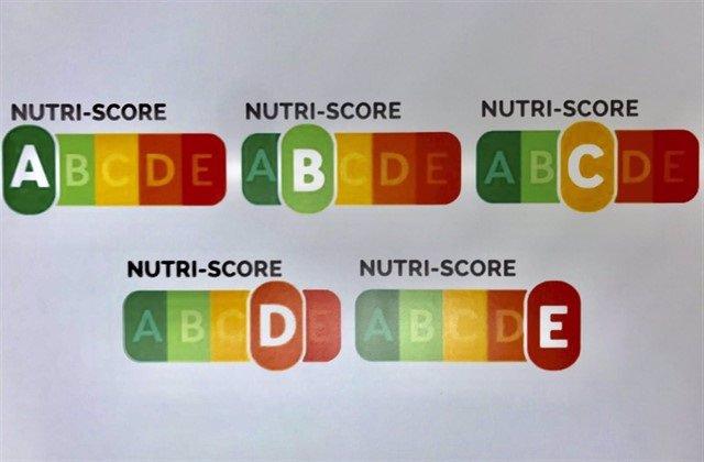 Código de colores para el etiquetado alimentario