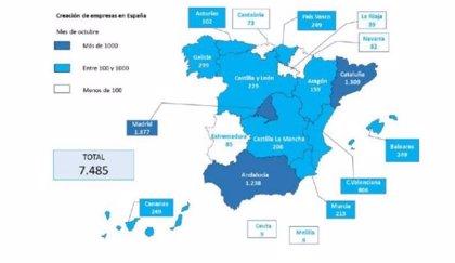 Baleares registra un descenso del 4,6% en la constitución de sociedades con respecto a 2017, según Gedesco