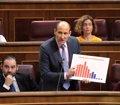 EL PSOE SE COMPROMETE A AUMENTAR LA FINANCIACION DE LAS PRESTACIONES SOCIALES EN LOS PRESUPUESTOS