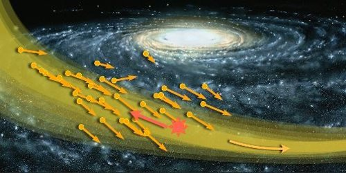 ⚫ Huracán de materia oscura viene rumbo a La Tierra
