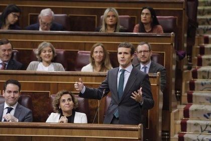 El PP propone al Congreso un salario mínimo de 773 euros en 2019 en vez de los 900 pactados por PSOE y Podemos