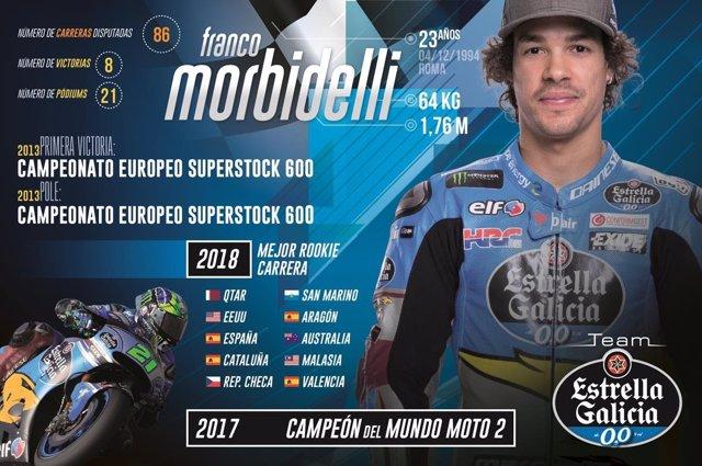 Franco Morbidelli rookie MotoGP Team Estrella Galicia 0,0 Marc VDS