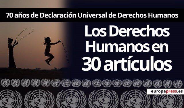 Los derechos humanos en 30 artículos