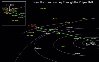 La nave New Horizons inicia aproximación final al remoto Última Thule