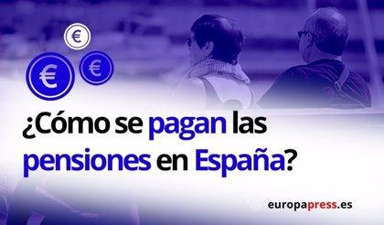 Así se pagan las pensiones en España