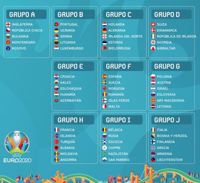 Sorteo fase clasificación Eurocopa 2020