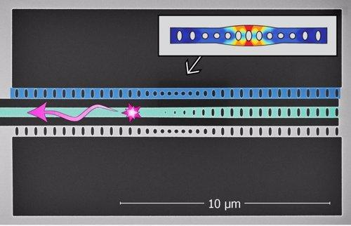 Correlación cuántica en el experimento