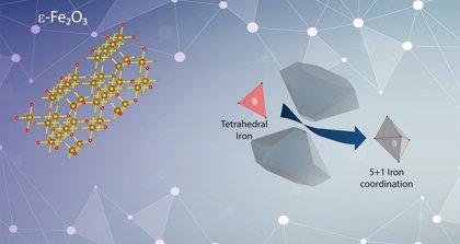 Un nuevo hallazgo abre la puerta al diseño de innovadores dispositivos magnéticos