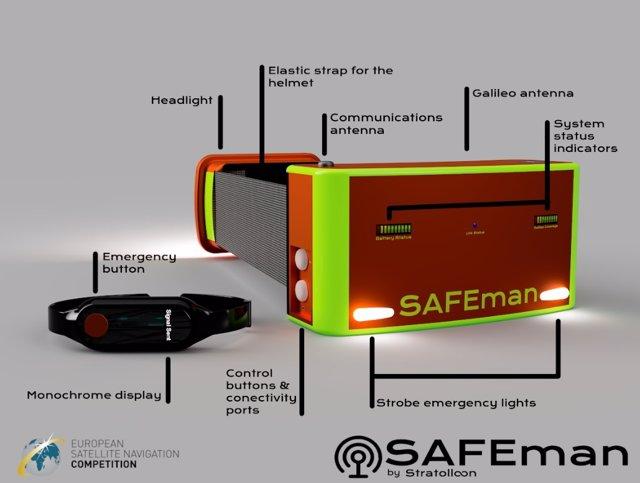 El diseño SAFEman