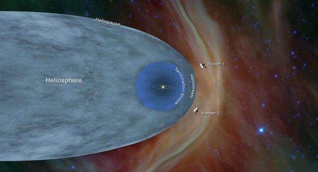 Localización de las Voyager