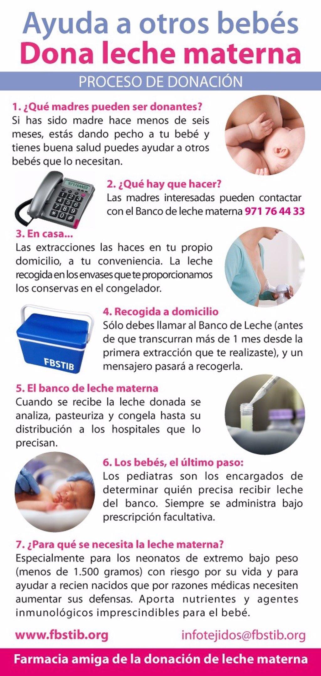 release date: innovative design huge selection of El Bstib hace un llamamiento a las mujeres lactantes para ...