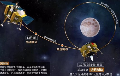 Misión Chjang'e 4