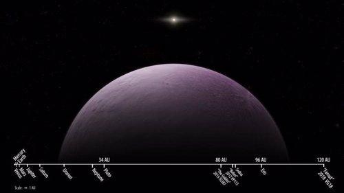 Concepto artístico de '2018 VG18' en escala con otros objetos del Sistema Solar