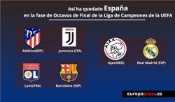 Ajax-Reial Madrid, Lyon-Barça i Atlètic-Juventus en els vuitens de la Champions (Europa Press)