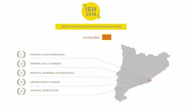 Del Índice de Excelencia Hospitalaria (IEH)  en Catalunya