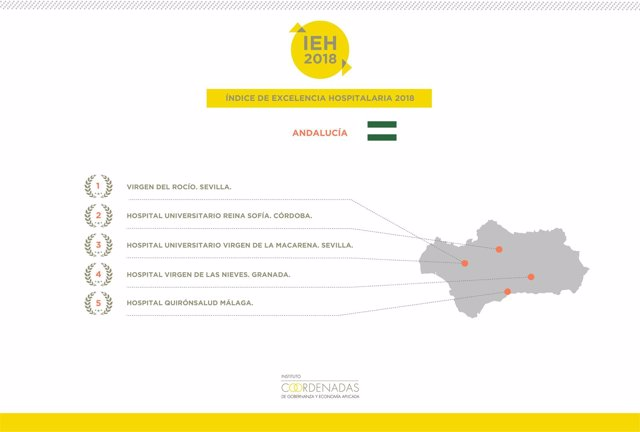 Infografía del IEH respecto a los centros andaluces