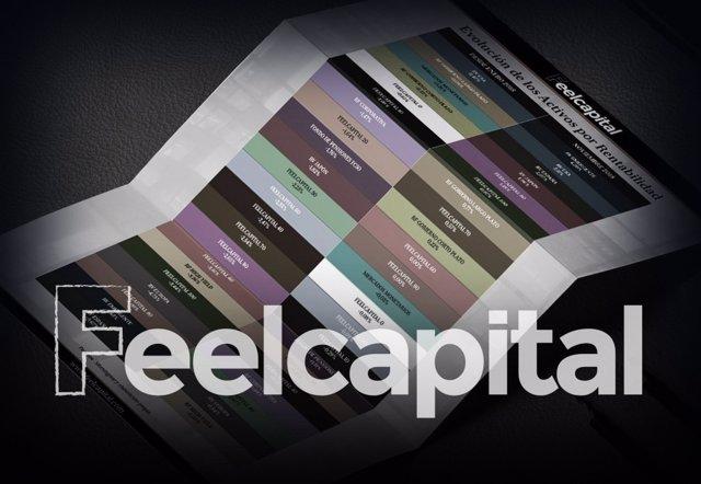 Logo del roboadvisor Feelcapital