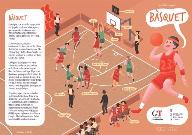 Uno de los cuadrípticos editados por Cultura, con vocabulario de baloncesto